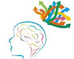 思维导图培训课程